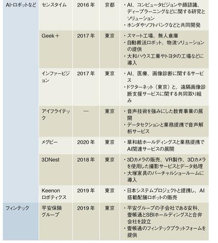 スクリーンショット 2021-05-23 22.37.56
