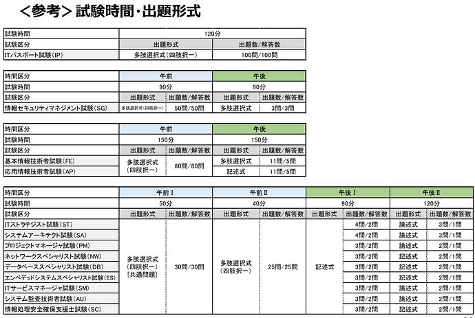 スクリーンショット 2021-05-07 12.26.10
