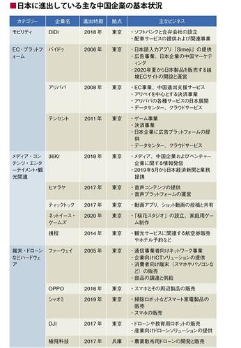 スクリーンショット 2021-05-23 22.37.49